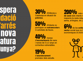 Imatge propostes electorals Fundació Pere Tarrés